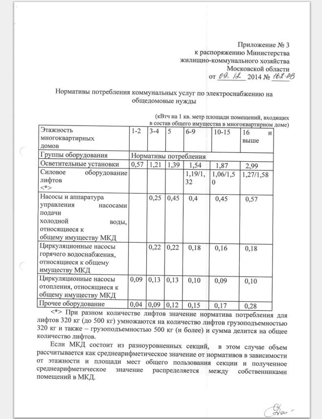 Министерство ЖКХ - распоряжение